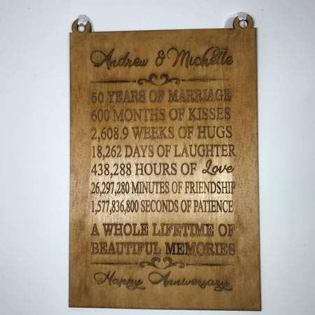 Anniversary Wall Sign